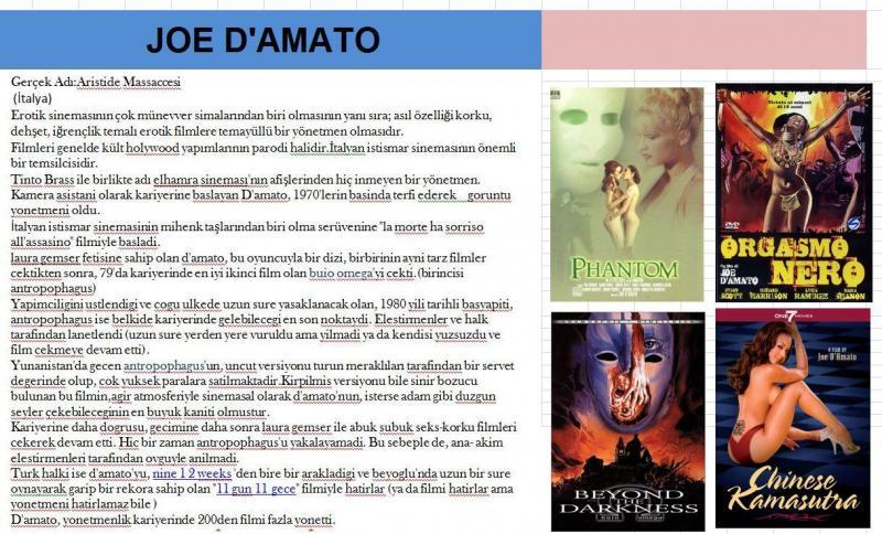 Joe D'amato Filmleri Boxset sıradışı harika 1